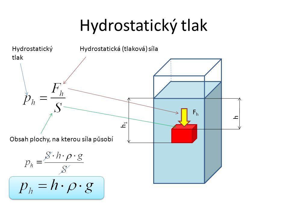 Hydrostatický tlak h h1h1 FhFh Hydrostatická (tlaková) síla Obsah plochy, na kterou síla působí