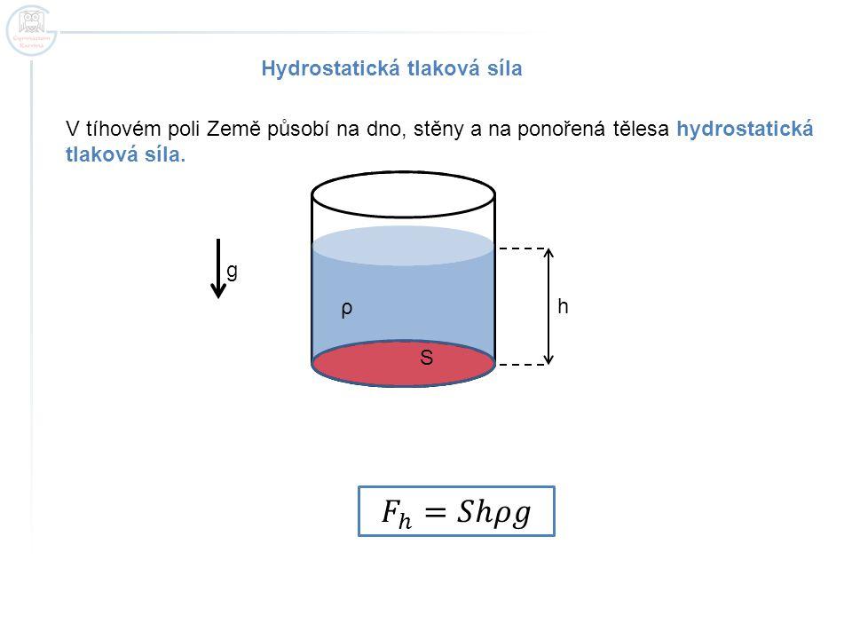 Hydrostatická tlaková síla V tíhovém poli Země působí na dno, stěny a na ponořená tělesa hydrostatická tlaková síla. S h ρ g