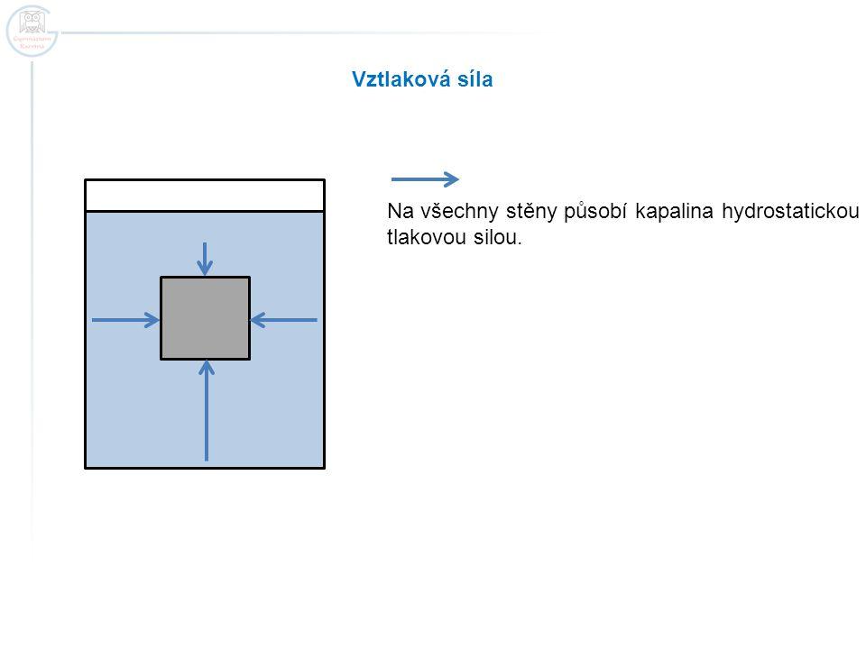 Vztlaková síla Na všechny stěny působí kapalina hydrostatickou tlakovou silou.