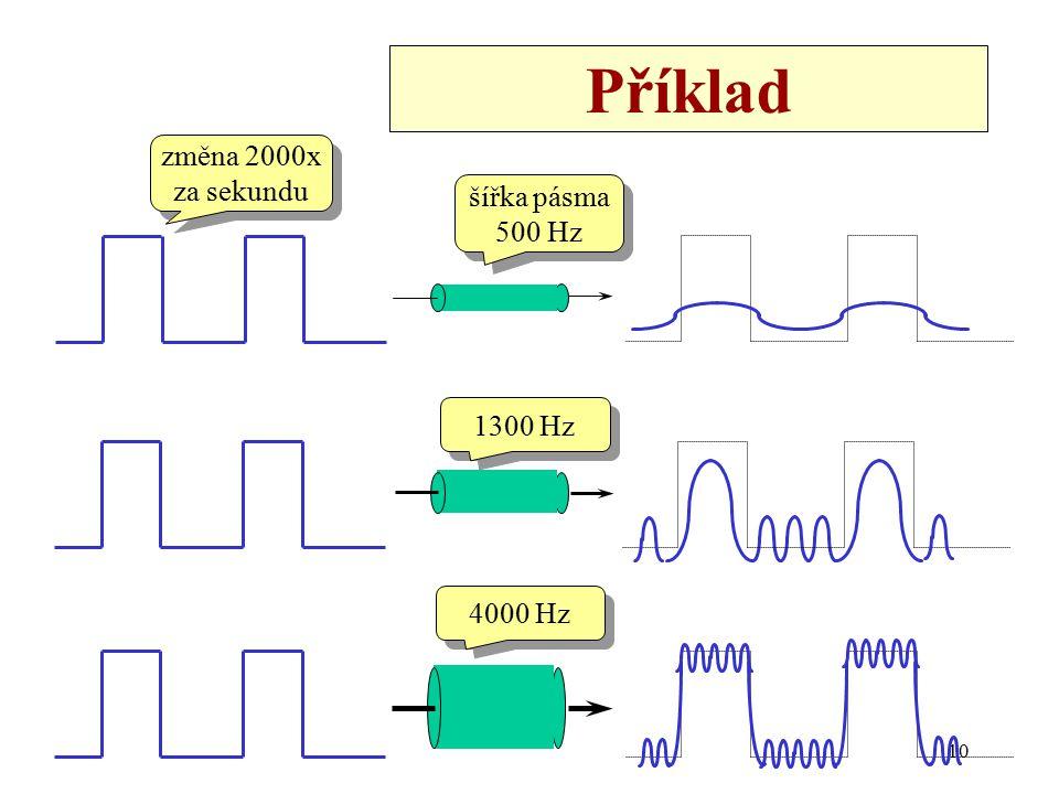 10 Příklad změna 2000x za sekundu změna 2000x za sekundu šířka pásma 500 Hz šířka pásma 500 Hz 1300 Hz 4000 Hz