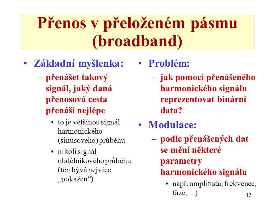 """13 Přenos v přeloženém pásmu (broadband) Základní myšlenka: –přenášet takový signál, jaký daná přenosová cesta přenáší nejlépe to je většinou signál harmonického (sinusového) průběhu nikoli signál obdélníkového průběhu (ten bývá nejvíce """"pokažen ) Problém: –jak pomocí přenášeného harmonického signálu reprezentovat binární data."""