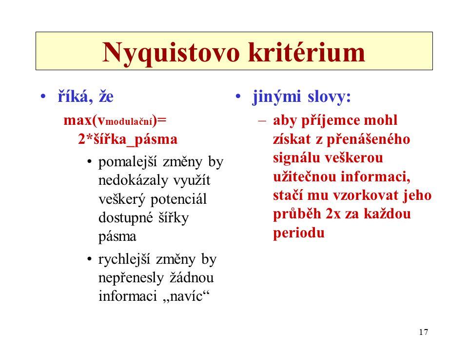 """17 Nyquistovo kritérium říká, že max(v modulační )= 2*šířka_pásma pomalejší změny by nedokázaly využít veškerý potenciál dostupné šířky pásma rychlejší změny by nepřenesly žádnou informaci """"navíc jinými slovy: –aby příjemce mohl získat z přenášeného signálu veškerou užitečnou informaci, stačí mu vzorkovat jeho průběh 2x za každou periodu"""