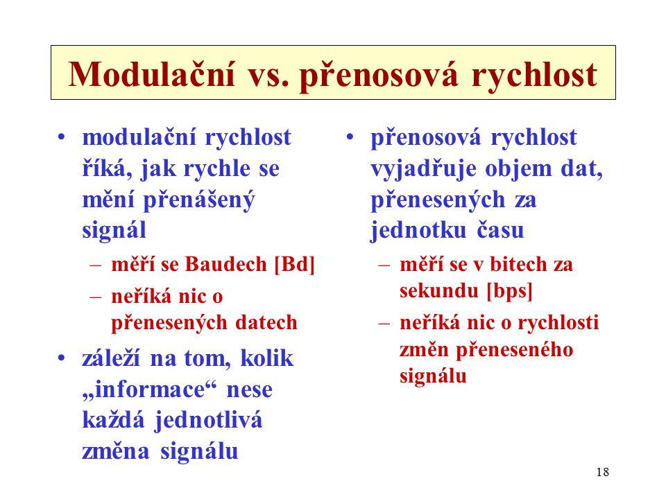 18 Modulační vs.