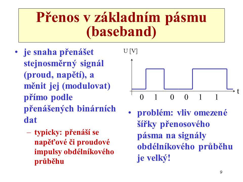 9 Přenos v základním pásmu (baseband) je snaha přenášet stejnosměrný signál (proud, napětí), a měnit jej (modulovat) přímo podle přenášených binárních dat –typicky: přenáší se napěťové či proudové impulsy obdélníkového průběhu problém: vliv omezené šířky přenosového pásma na signály obdélníkového průběhu je velký.