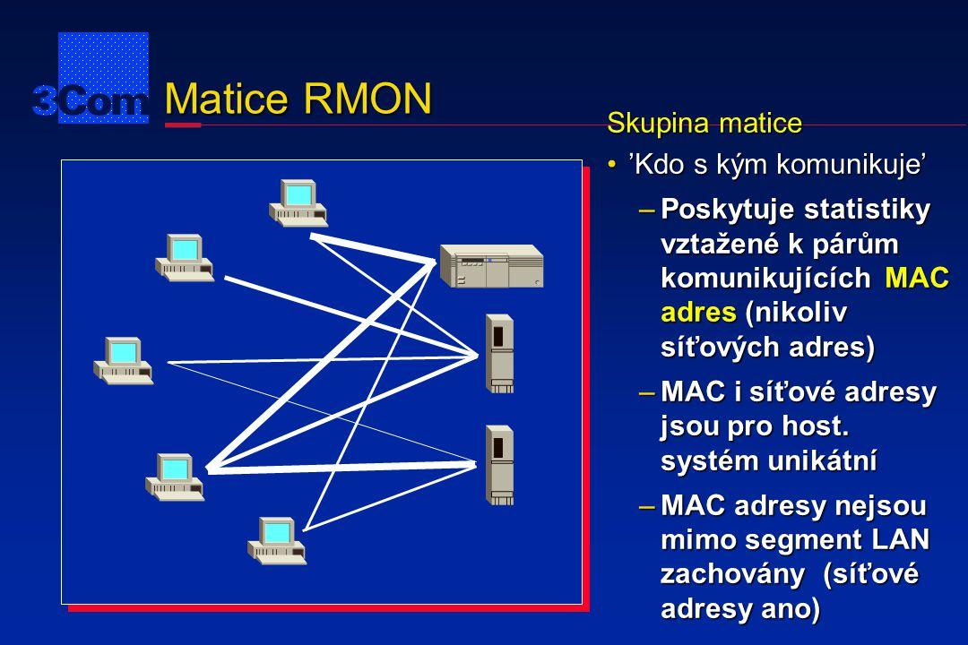 Matice RMON Skupina matice 'Kdo s kým komunikuje''Kdo s kým komunikuje' –Poskytuje statistiky vztažené k párům komunikujících MAC adres (nikoliv síťov