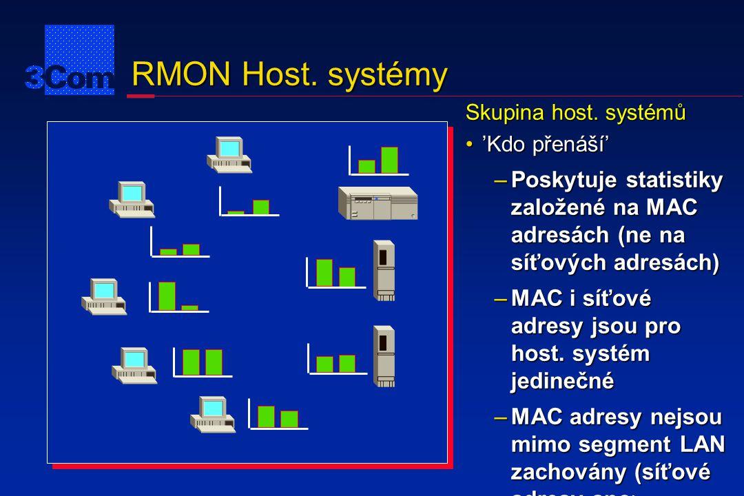 RMON Host. systémy Skupina host. systémů 'Kdo přenáší''Kdo přenáší' –Poskytuje statistiky založené na MAC adresách (ne na síťových adresách) –MAC i sí