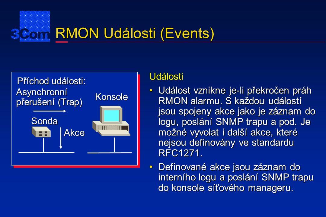 RMON Události (Events) Sonda Konsole Příchod události: Asynchronní přerušení (Trap) Akce Události Událost vznikne je-li překročen práh RMON alarmu. S