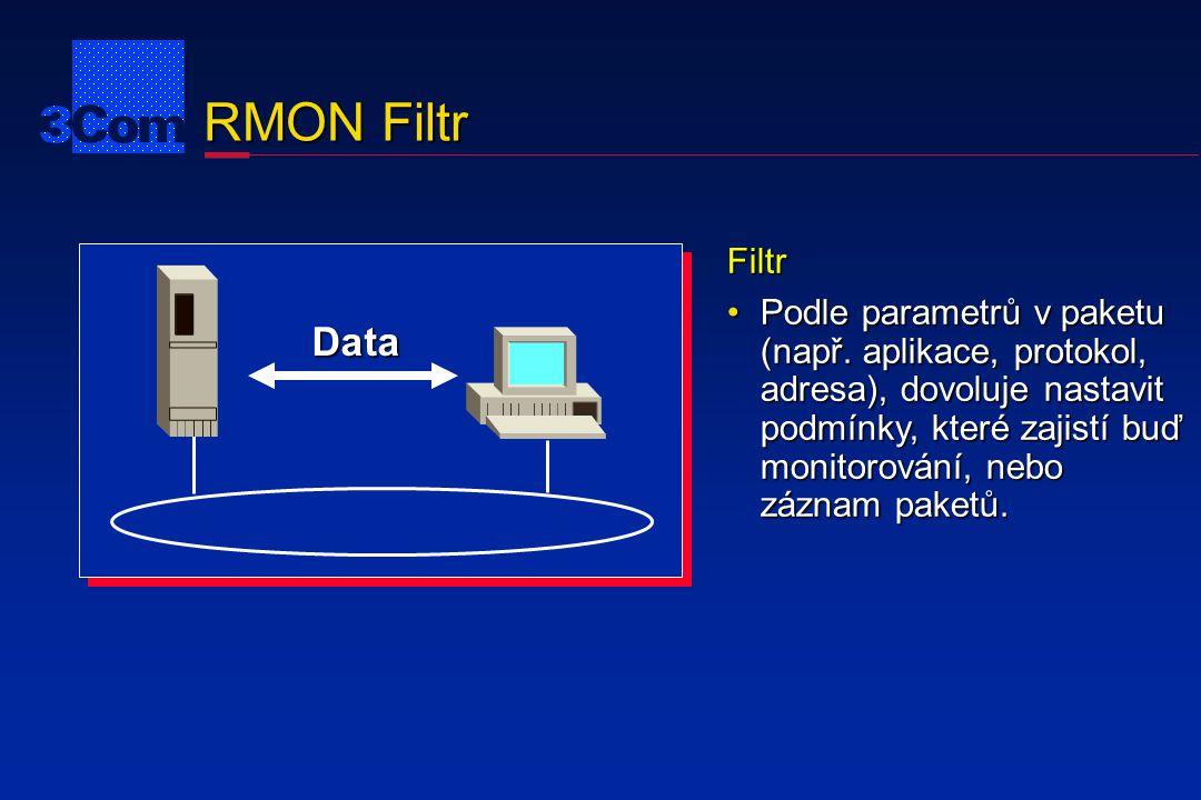 Data RMON Filtr Filtr Podle parametrů v paketu (např. aplikace, protokol, adresa), dovoluje nastavit podmínky, které zajistí buď monitorování, nebo zá