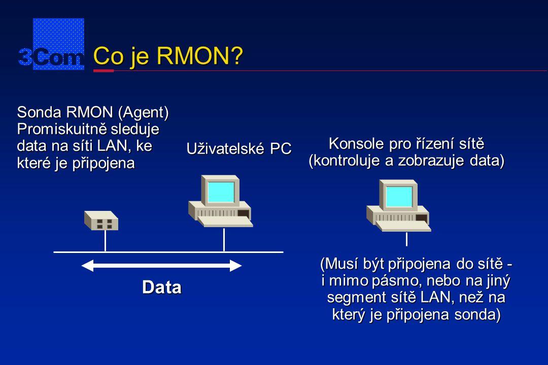 Data Konsole pro řízení sítě (kontroluje a zobrazuje data) (Musí být připojena do sítě - i mimo pásmo, nebo na jiný segment sítě LAN, než na který je