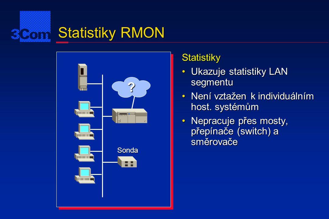 Statistiky RMON Sonda ? Statistiky Ukazuje statistiky LAN segmentuUkazuje statistiky LAN segmentu Není vztažen k individuálním host. systémůmNení vzta