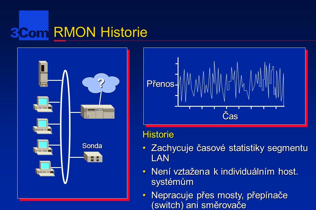 Čas Přenos RMON Historie Sonda ? Historie Zachycuje časové statistiky segmentu LANZachycuje časové statistiky segmentu LAN Není vztažena k individuáln