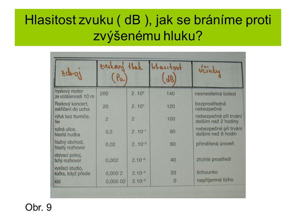 Hlasitost zvuku ( dB ), jak se bráníme proti zvýšenému hluku? Obr. 9