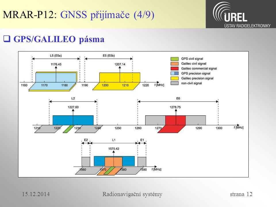 15.12.2014Radionavigační systémy strana 12 MRAR-P12: GNSS přijímače (4/9)  GPS/GALILEO pásma
