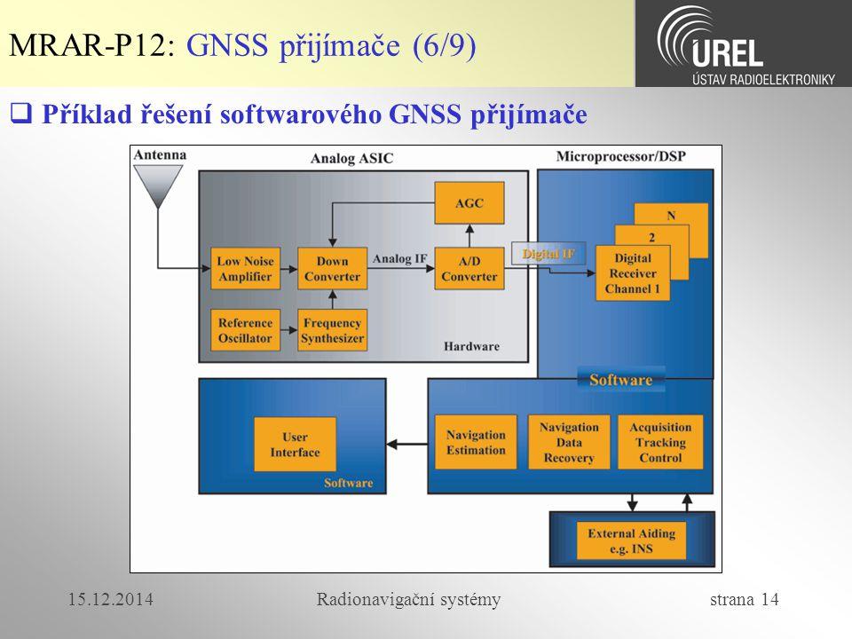 15.12.2014Radionavigační systémy strana 14 MRAR-P12: GNSS přijímače (6/9)  Příklad řešení softwarového GNSS přijímače