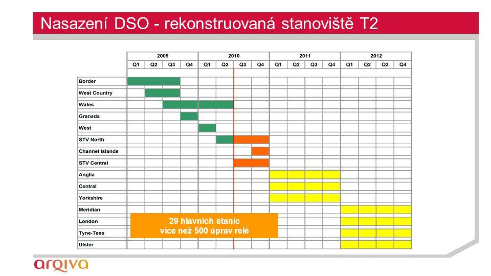 Nasazení DSO - rekonstruovaná stanoviště T2 29 hlavních stanic více než 500 úprav relé