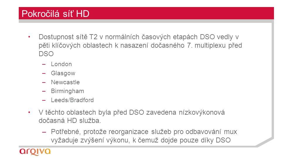 Pokročilá síť HD Dostupnost sítě T2 v normálních časových etapách DSO vedly v pěti klíčových oblastech k nasazení dočasného 7.