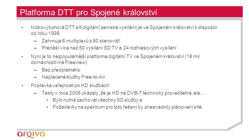 Platforma DTT pro Spojené království Nízkovýkonová DTT síť(digitální zemské vysílání) je ve Spojeném království k dispozici od roku 1998 –Zahrnuje 6 multiplexů z 80 stanovišť –Přenáší více než 50 vysílání SD TV a 24 rozhlasových vysílání Nyní je to nejpopulárnější platforma digitální TV ve Spojeném království (18 mil.