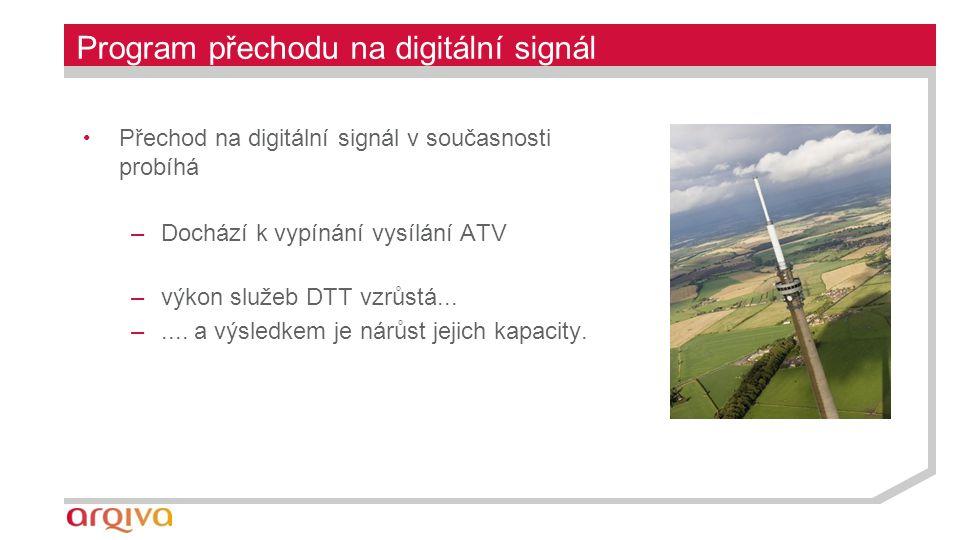 Program přechodu na digitální signál Přechod na digitální signál v současnosti probíhá –Dochází k vypínání vysílání ATV –výkon služeb DTT vzrůstá...