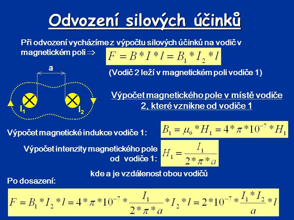 Odvození silových účinků Při odvození vycházíme z výpočtu silových účinků na vodič v magnetickém poli  I1I1 I2I2 (Vodič 2 leží v magnetickém poli vodiče 1) Výpočet magnetického pole v místě vodiče 2, které vznikne od vodiče 1 Výpočet magnetické indukce vodiče 1: Výpočet intenzity magnetického pole od vodiče 1: kde a je vzdálenost obou vodičů a Po dosazení: