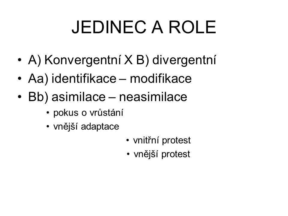 JEDINEC A ROLE A) Konvergentní X B) divergentní Aa) identifikace – modifikace Bb) asimilace – neasimilace pokus o vrůstání vnější adaptace vnitřní protest vnější protest