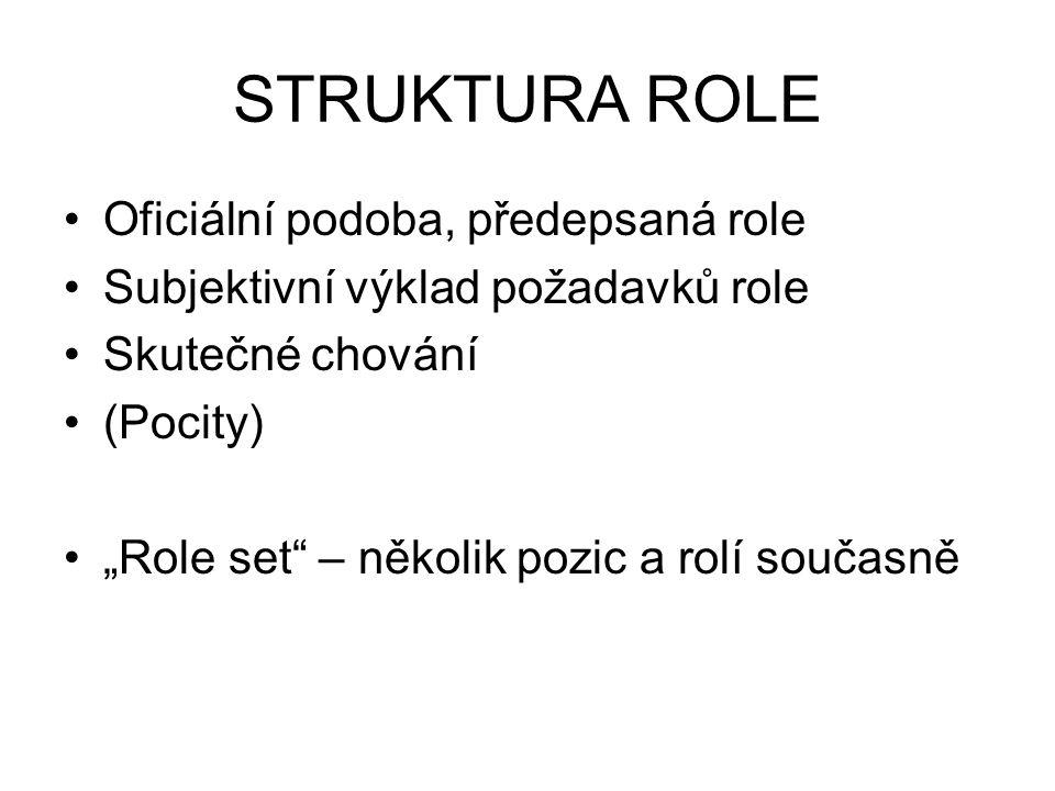 """STRUKTURA ROLE Oficiální podoba, předepsaná role Subjektivní výklad požadavků role Skutečné chování (Pocity) """"Role set – několik pozic a rolí současně"""