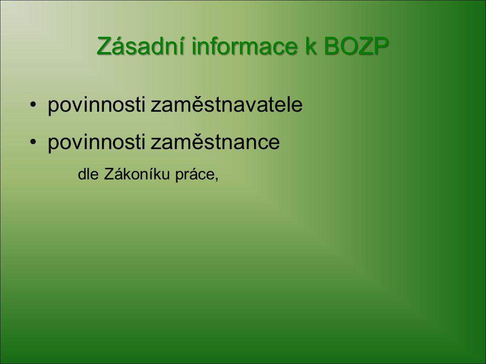 Zásadní informace k BOZP Na základě Nařízení vlády č.