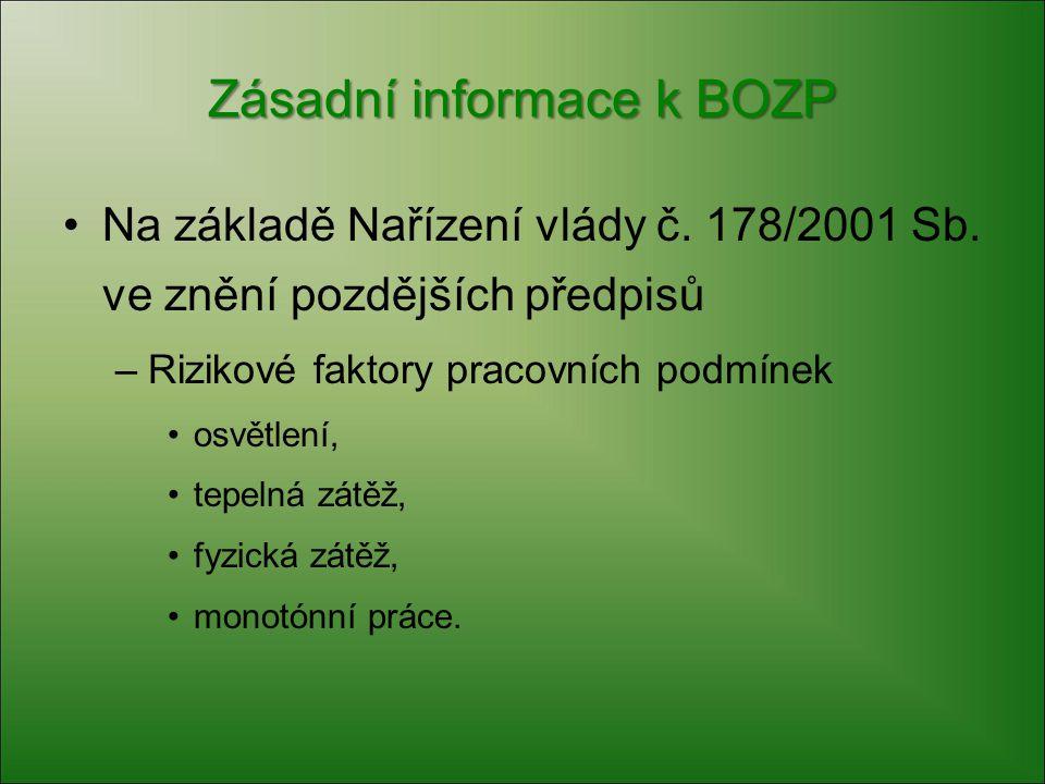 Zásadní informace k BOZP Na základě Nařízení vlády č. 178/2001 Sb. ve znění pozdějších předpisů –Rizikové faktory pracovních podmínek osvětlení, tepel