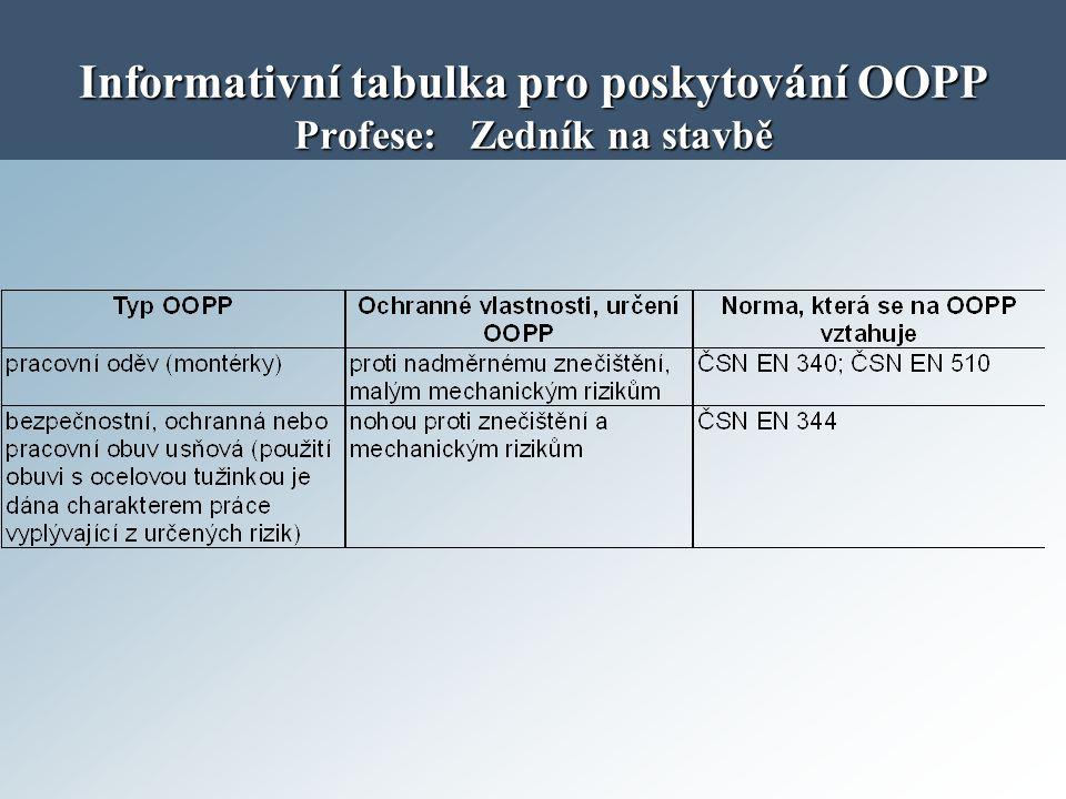 Informativní tabulka pro poskytování OOPP Profese: Zedník na stavbě