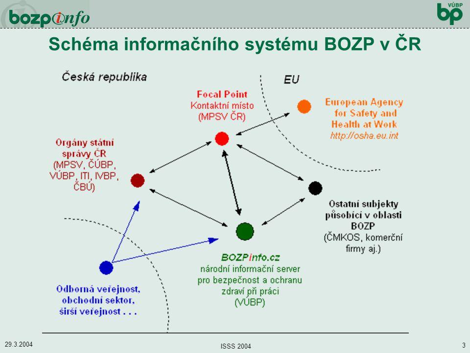 29.3.2004 ISSS 2004 4 Web NFOP Národního informačního centra BOZP ( http://osha.mpsv.cz )  Je kontaktním místem mezinárodní internetové sítě s informacemi z BOZP v České republice  Poskytuje přístup ke globálním informacím o:  právních předpisech a směrnicích,  zdravotnické a správné praxi,  výzkumu, školení a dalších oblastech  Je součástí sítě tvořící obsahově propojené weby členských a kandidátských států EU a jiných zemí světa  Poskytuje prostor pro prezentaci kampaní pořádaných EU, např.