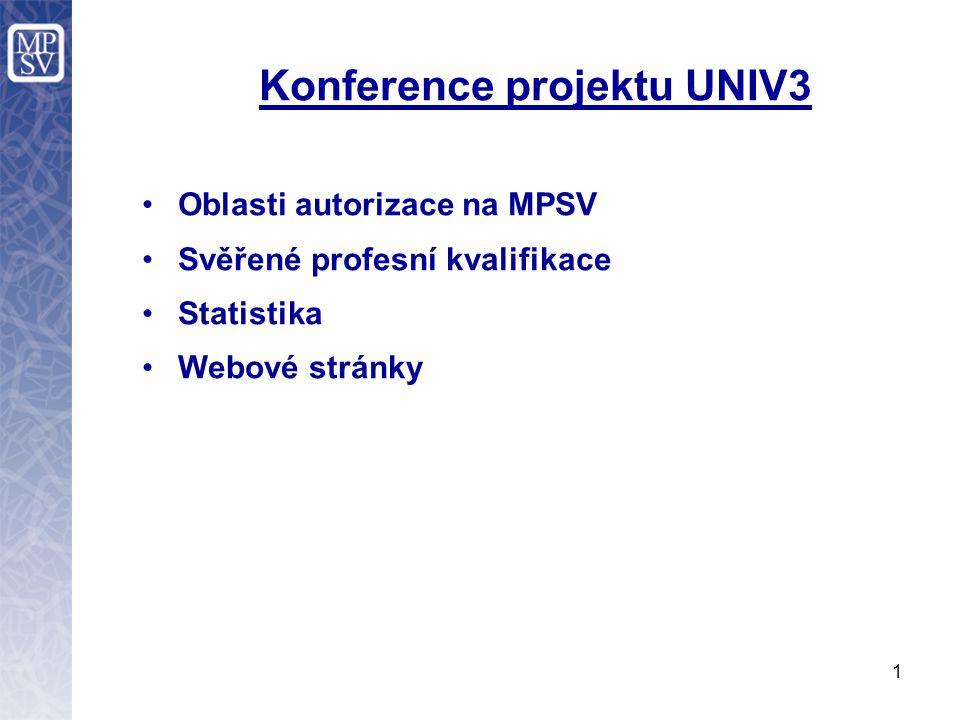 Konference projektu UNIV3 Oblasti autorizace na MPSV Svěřené profesní kvalifikace Statistika Webové stránky 1