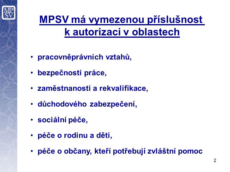 MPSV má vymezenou příslušnost k autorizaci v oblastech pracovněprávních vztahů, bezpečnosti práce, zaměstnanosti a rekvalifikace, důchodového zabezpečení, sociální péče, péče o rodinu a děti, péče o občany, kteří potřebují zvláštní pomoc 2