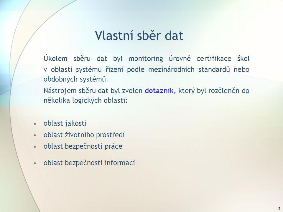 2 Úkolem sběru dat byl monitoring úrovně certifikace škol v oblasti systému řízení podle mezinárodních standardů nebo obdobných systémů.