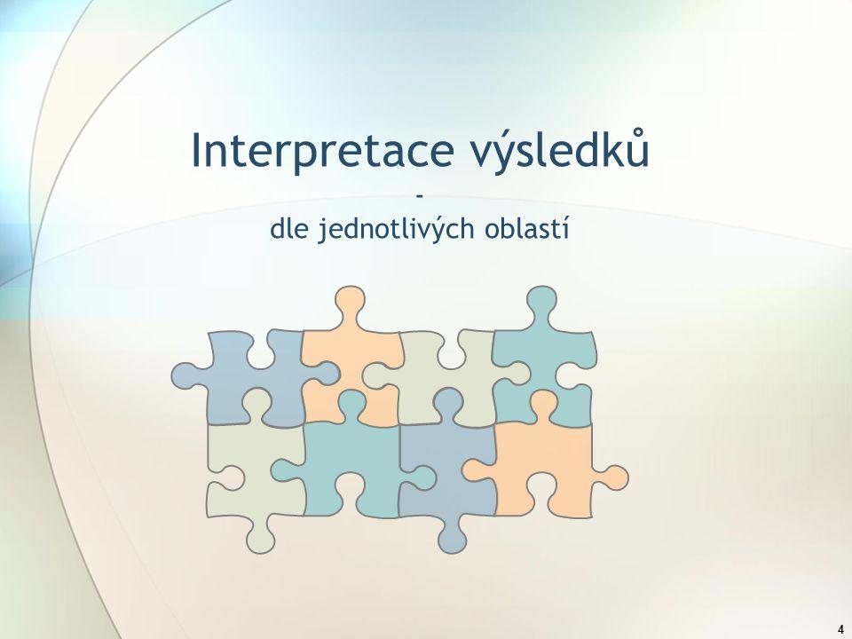 4 Interpretace výsledků - dle jednotlivých oblastí