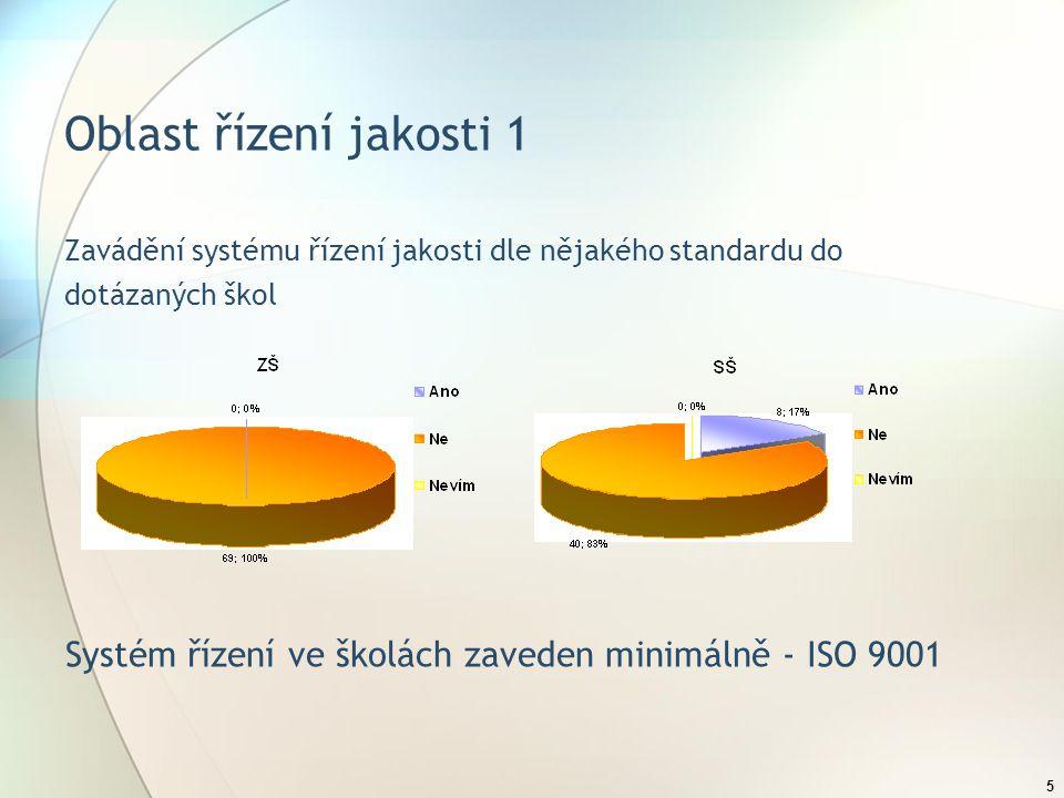 5 Oblast řízení jakosti 1 Zavádění systému řízení jakosti dle nějakého standardu do dotázaných škol Systém řízení ve školách zaveden minimálně - ISO 9001