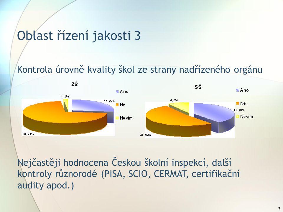 7 Oblast řízení jakosti 3 Kontrola úrovně kvality škol ze strany nadřízeného orgánu Nejčastěji hodnocena Českou školní inspekcí, další kontroly různorodé (PISA, SCIO, CERMAT, certifikační audity apod.)