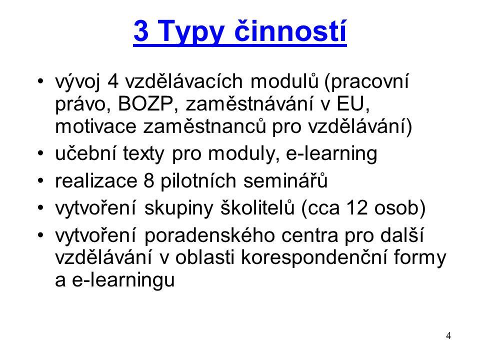 4 3 Typy činností vývoj 4 vzdělávacích modulů (pracovní právo, BOZP, zaměstnávání v EU, motivace zaměstnanců pro vzdělávání) učební texty pro moduly, e-learning realizace 8 pilotních seminářů vytvoření skupiny školitelů (cca 12 osob) vytvoření poradenského centra pro další vzdělávání v oblasti korespondenční formy a e-learningu