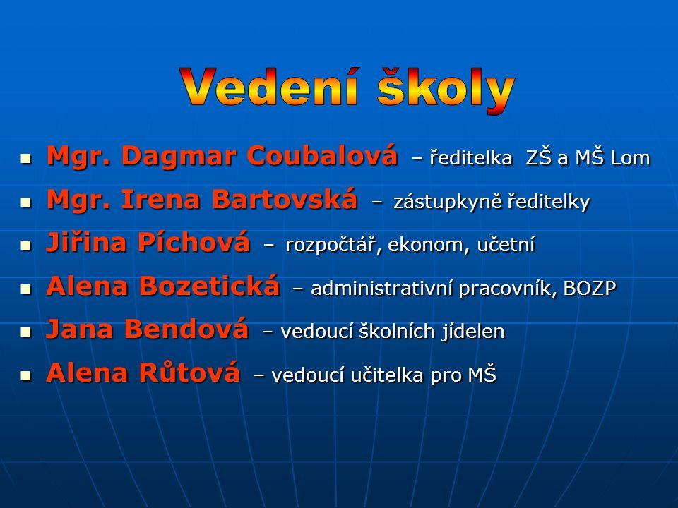 1.stupeň 2. stupeň 1A Mgr. Zdeňka Kurková 6A Eliška Bartovská 2A Mgr.