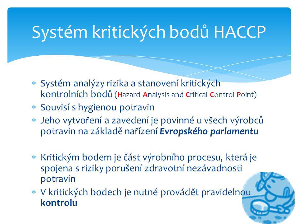  Systém analýzy rizika a stanovení kritických kontrolních bodů (Hazard Analysis and Critical Control Point)  Souvisí s hygienou potravin  Jeho vytvoření a zavedení je povinné u všech výrobců potravin na základě nařízení Evropského parlamentu  Kritickým bodem je část výrobního procesu, která je spojena s riziky porušení zdravotní nezávadnosti potravin  V kritických bodech je nutné provádět pravidelnou kontrolu Systém kritických bodů HACCP