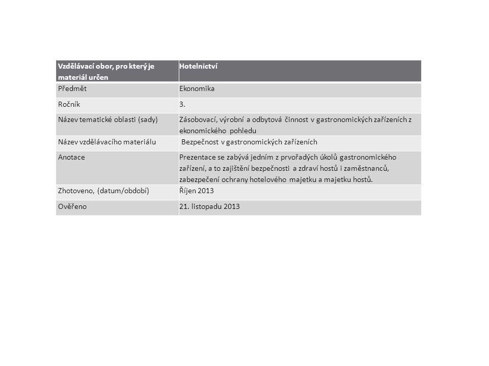 Vzdělávací obor, pro který je materiál určen Hotelnictví PředmětEkonomika Ročník3. Název tematické oblasti (sady) Zásobovací, výrobní a odbytová činno
