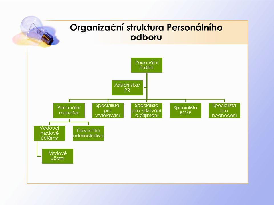 Organizační struktura Personálního odboru Personální ředitel Personální manažer Vedoucí mzdové účtárny Mzdové účetní Personální administrativa Special