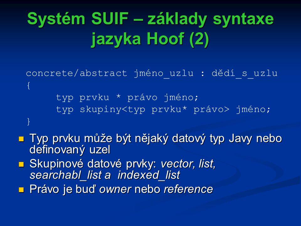 Systém SUIF – základy syntaxe jazyka Hoof (2) Typ prvku může být nějaký datový typ Javy nebo definovaný uzel Typ prvku může být nějaký datový typ Javy nebo definovaný uzel Skupinové datové prvky: vector, list, searchabl_list a indexed_list Skupinové datové prvky: vector, list, searchabl_list a indexed_list Právo je buď owner nebo reference Právo je buď owner nebo reference concrete/abstract jméno_uzlu : dědí_s_uzlu { typ prvku * právo jméno; typ skupiny jméno; }