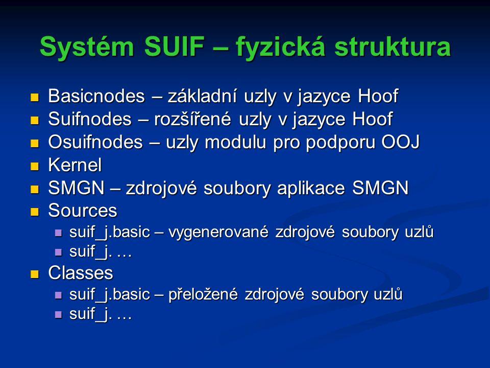 Systém SUIF – fyzická struktura Basicnodes – základní uzly v jazyce Hoof Basicnodes – základní uzly v jazyce Hoof Suifnodes – rozšířené uzly v jazyce Hoof Suifnodes – rozšířené uzly v jazyce Hoof Osuifnodes – uzly modulu pro podporu OOJ Osuifnodes – uzly modulu pro podporu OOJ Kernel Kernel SMGN – zdrojové soubory aplikace SMGN SMGN – zdrojové soubory aplikace SMGN Sources Sources suif_j.basic – vygenerované zdrojové soubory uzlů suif_j.basic – vygenerované zdrojové soubory uzlů suif_j.