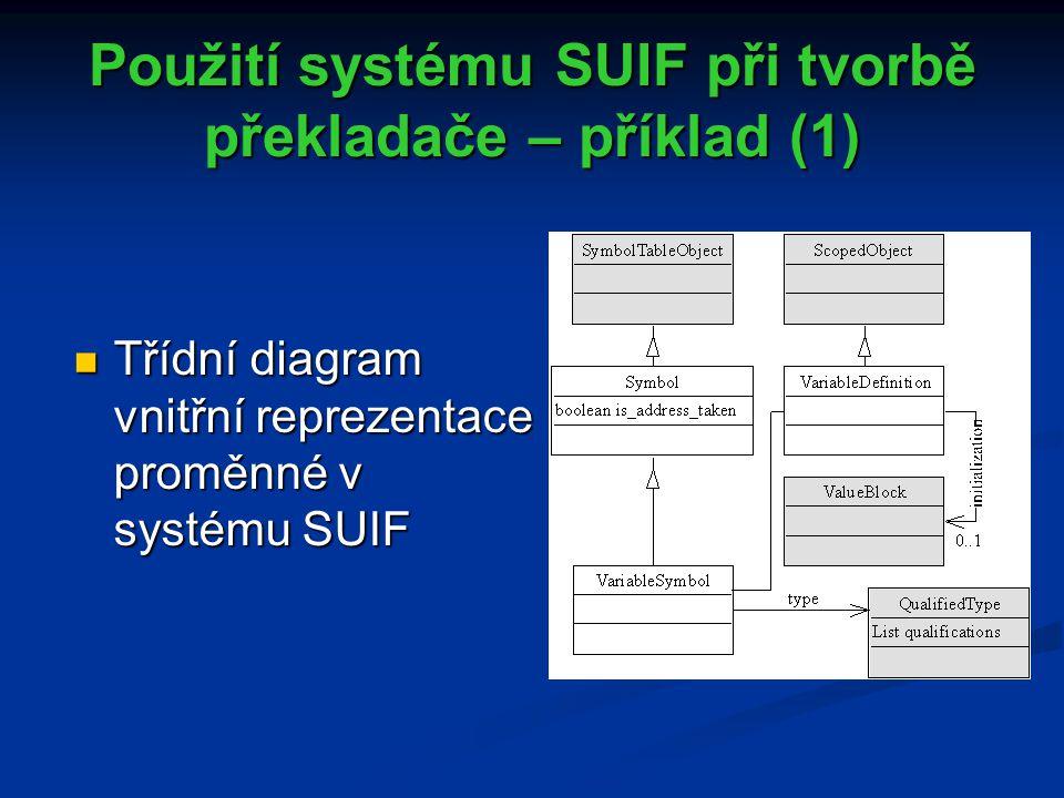 Použití systému SUIF při tvorbě překladače – příklad (1) Třídní diagram vnitřní reprezentace proměnné v systému SUIF Třídní diagram vnitřní reprezentace proměnné v systému SUIF