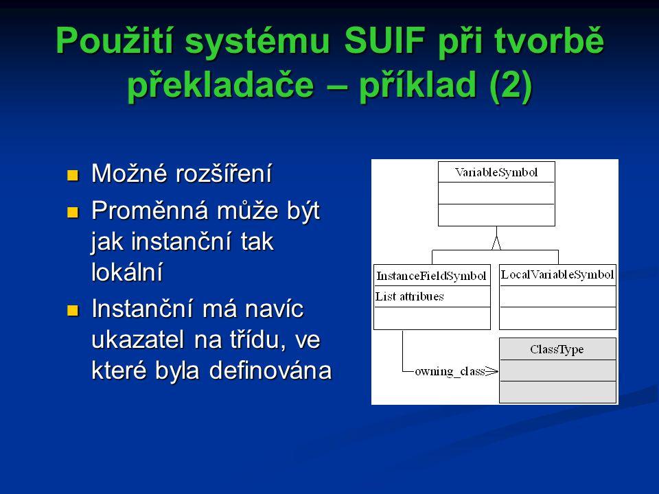 Použití systému SUIF při tvorbě překladače – příklad (2) Možné rozšíření Možné rozšíření Proměnná může být jak instanční tak lokální Proměnná může být jak instanční tak lokální Instanční má navíc ukazatel na třídu, ve které byla definována Instanční má navíc ukazatel na třídu, ve které byla definována