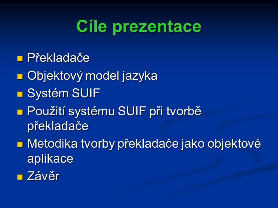 Cíle prezentace Překladače Překladače Objektový model jazyka Objektový model jazyka Systém SUIF Systém SUIF Použití systému SUIF při tvorbě překladače Použití systému SUIF při tvorbě překladače Metodika tvorby překladače jako objektové aplikace Metodika tvorby překladače jako objektové aplikace Závěr Závěr