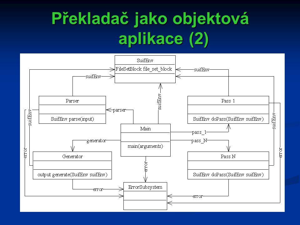 Překladač jako objektová aplikace (2)