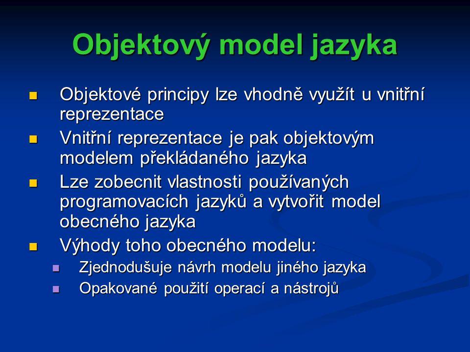 Objektový model jazyka Objektové principy lze vhodně využít u vnitřní reprezentace Objektové principy lze vhodně využít u vnitřní reprezentace Vnitřní reprezentace je pak objektovým modelem překládaného jazyka Vnitřní reprezentace je pak objektovým modelem překládaného jazyka Lze zobecnit vlastnosti používaných programovacích jazyků a vytvořit model obecného jazyka Lze zobecnit vlastnosti používaných programovacích jazyků a vytvořit model obecného jazyka Výhody toho obecného modelu: Výhody toho obecného modelu: Zjednodušuje návrh modelu jiného jazyka Zjednodušuje návrh modelu jiného jazyka Opakované použití operací a nástrojů Opakované použití operací a nástrojů