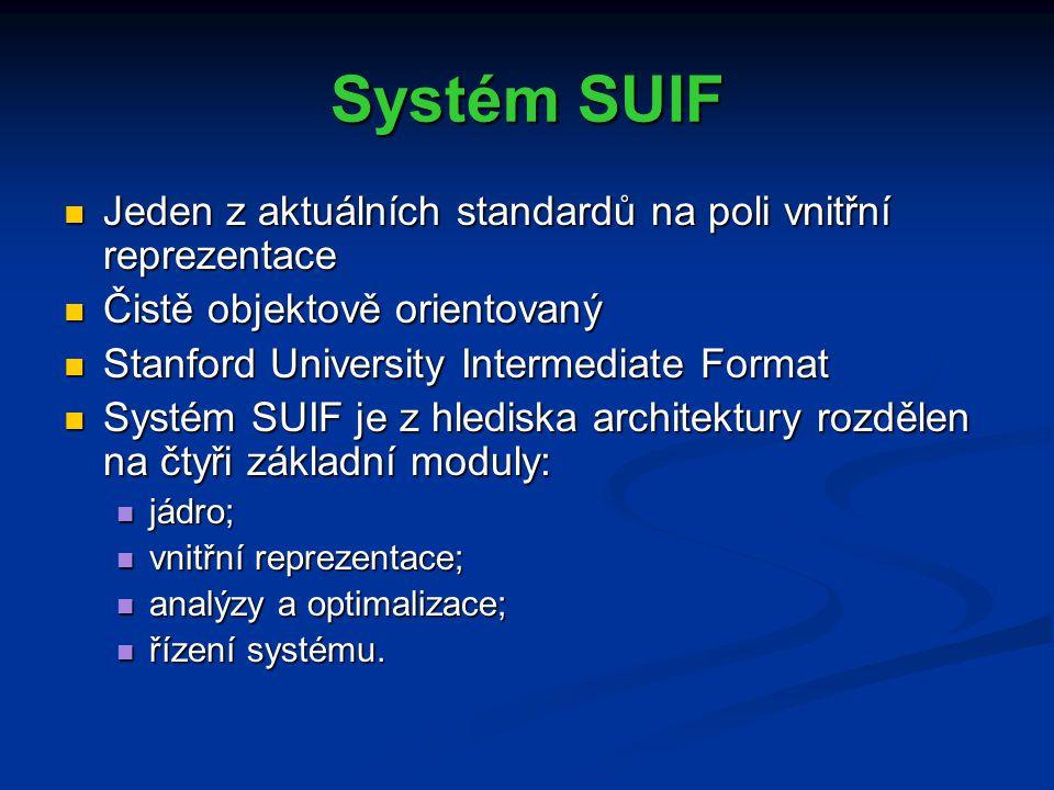 Systém SUIF Jeden z aktuálních standardů na poli vnitřní reprezentace Jeden z aktuálních standardů na poli vnitřní reprezentace Čistě objektově orientovaný Čistě objektově orientovaný Stanford University Intermediate Format Stanford University Intermediate Format Systém SUIF je z hlediska architektury rozdělen na čtyři základní moduly: Systém SUIF je z hlediska architektury rozdělen na čtyři základní moduly: jádro; jádro; vnitřní reprezentace; vnitřní reprezentace; analýzy a optimalizace; analýzy a optimalizace; řízení systému.