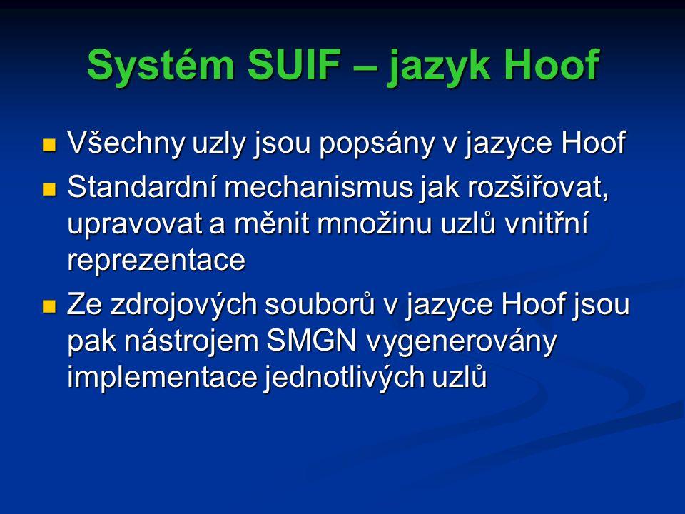 Systém SUIF – jazyk Hoof Všechny uzly jsou popsány v jazyce Hoof Všechny uzly jsou popsány v jazyce Hoof Standardní mechanismus jak rozšiřovat, upravovat a měnit množinu uzlů vnitřní reprezentace Standardní mechanismus jak rozšiřovat, upravovat a měnit množinu uzlů vnitřní reprezentace Ze zdrojových souborů v jazyce Hoof jsou pak nástrojem SMGN vygenerovány implementace jednotlivých uzlů Ze zdrojových souborů v jazyce Hoof jsou pak nástrojem SMGN vygenerovány implementace jednotlivých uzlů