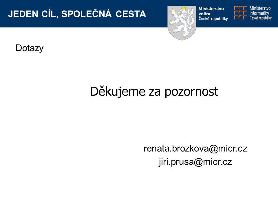 JEDEN CÍL, SPOLEČNÁ CESTA Ministerstvo vnitra České republiky Děkujeme za pozornost renata.brozkova@micr.cz jiri.prusa@micr.cz Dotazy